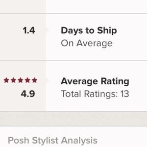 High rating, fast shipping
